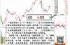 """金印秘技:市场强弱与可操作性评估体系之""""涨幅与可操作性"""""""