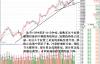 市场短线面临变盘节点