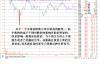 庄家操纵股价的影响与恢复正常状态状况