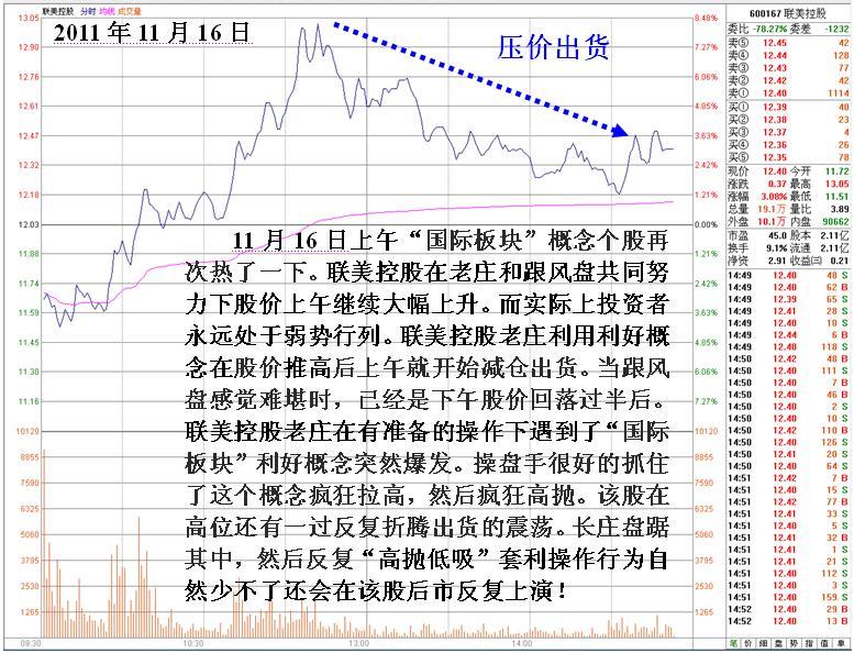 联美控股老庄巧借国际板概念再掀波澜9